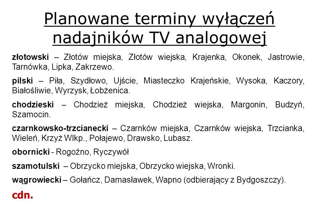 Planowane terminy wyłączeń nadajników TV analogowej