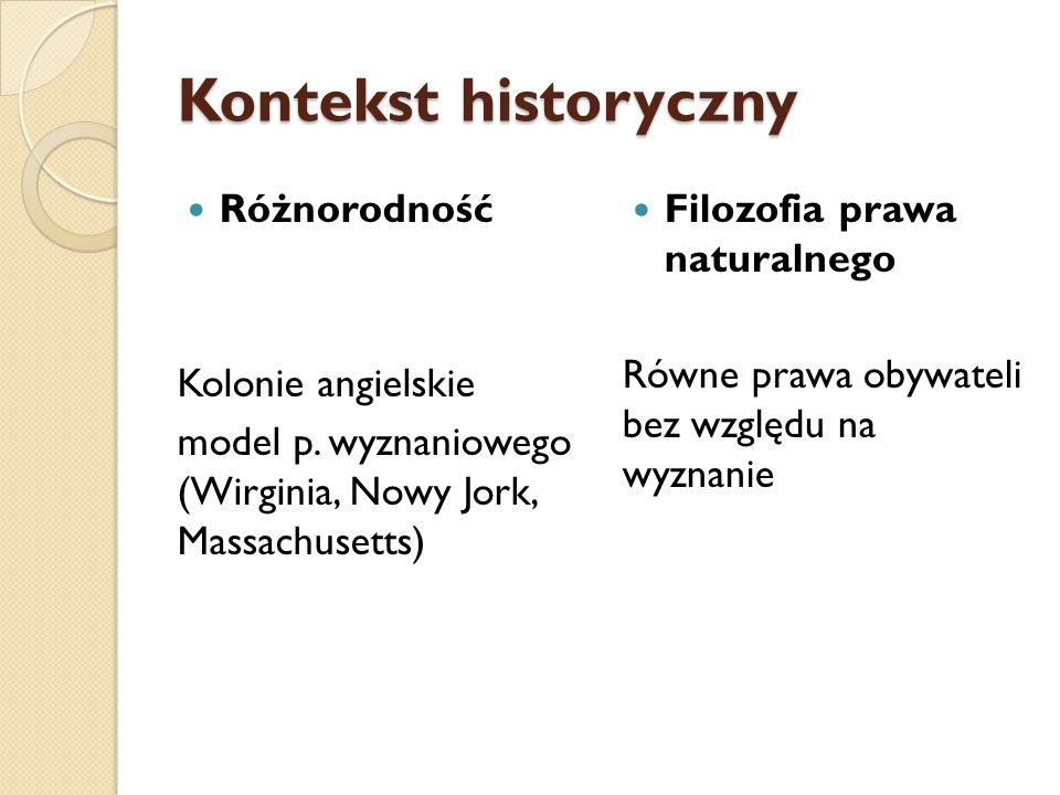 Kontekst historyczny Różnorodność Kolonie angielskie