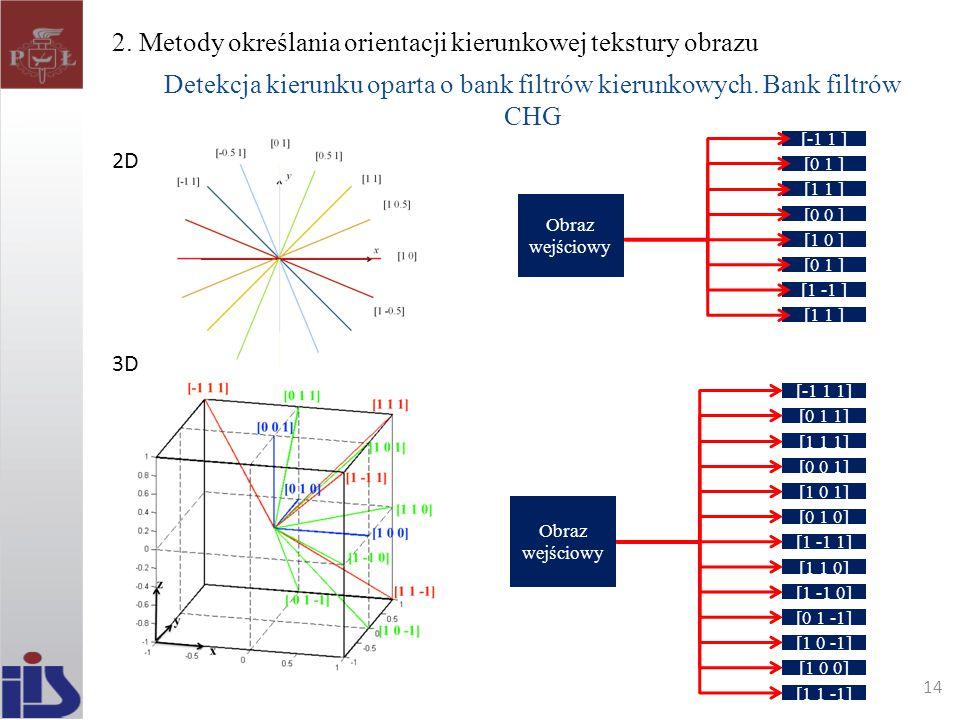 Detekcja kierunku oparta o bank filtrów kierunkowych. Bank filtrów CHG
