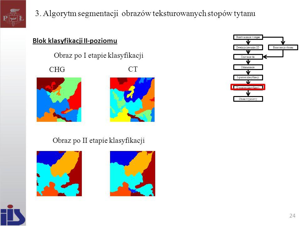 3. Algorytm segmentacji obrazów teksturowanych stopów tytanu