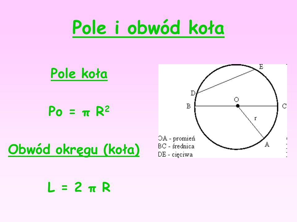 Pole i obwód koła Pole koła Po = π R2 Obwód okręgu (koła) L = 2 π R