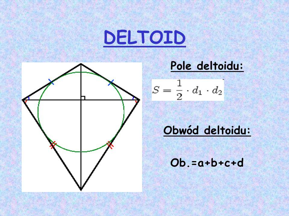 DELTOID Pole deltoidu: Obwód deltoidu: Ob.=a+b+c+d