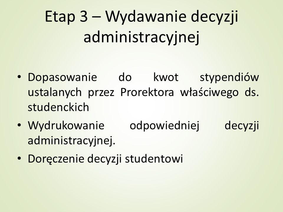 Etap 3 – Wydawanie decyzji administracyjnej