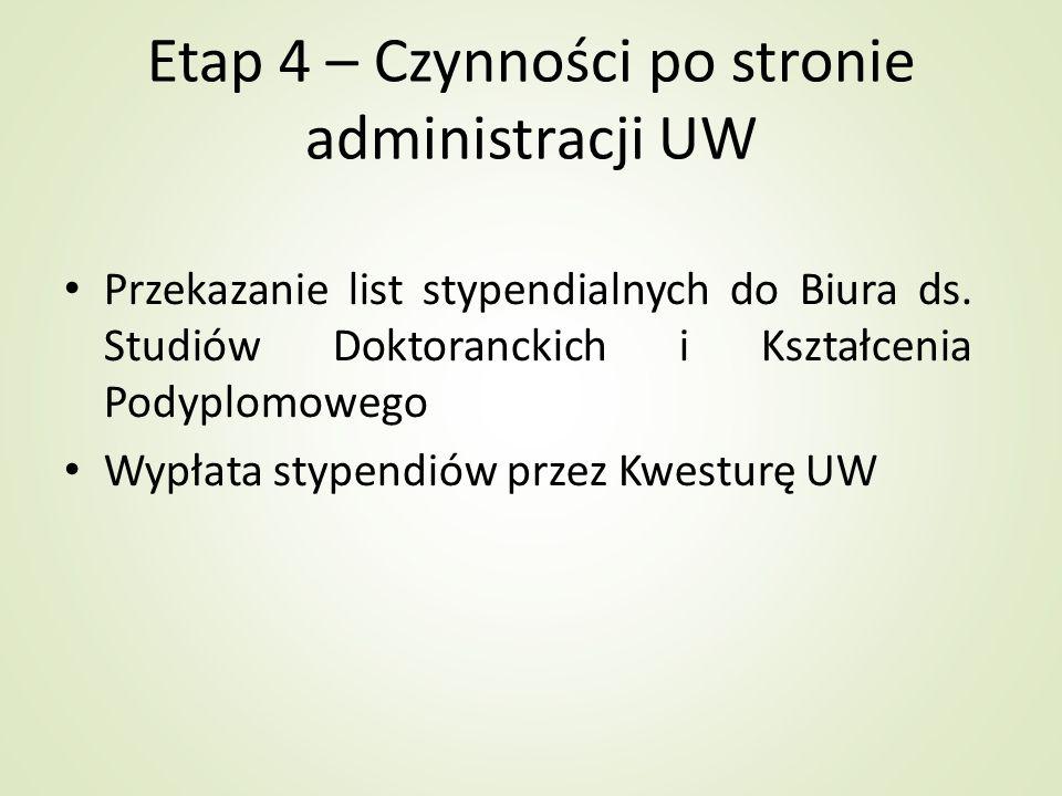 Etap 4 – Czynności po stronie administracji UW