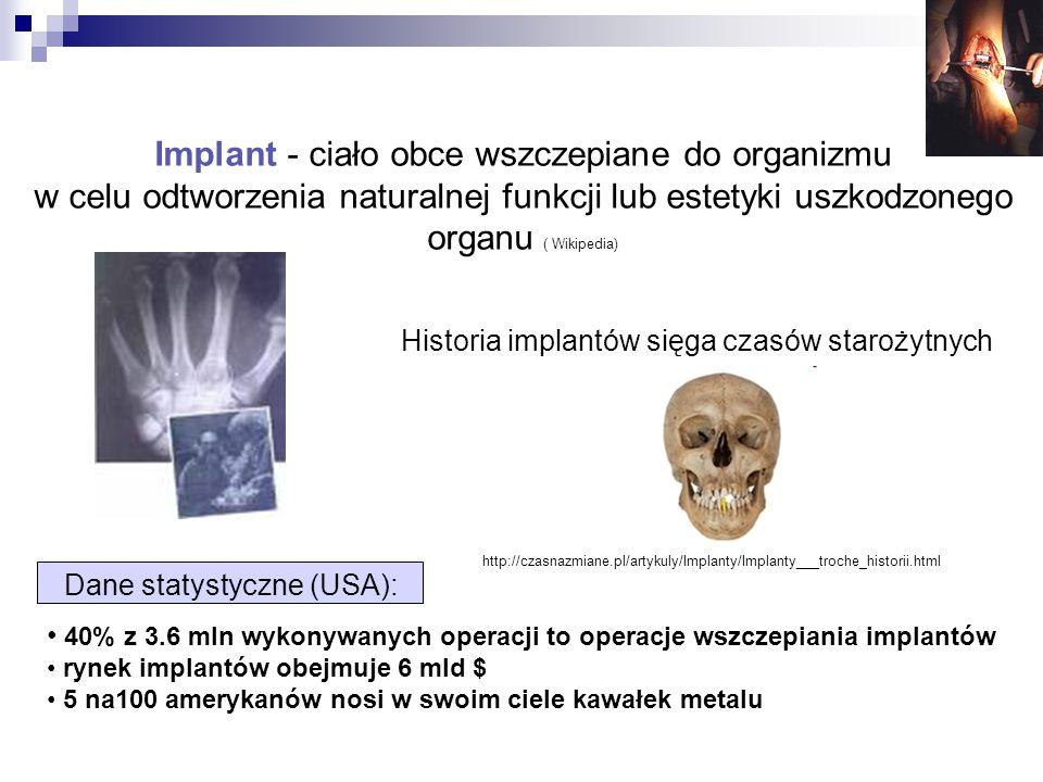 Implant - ciało obce wszczepiane do organizmu w celu odtworzenia naturalnej funkcji lub estetyki uszkodzonego organu ( Wikipedia)