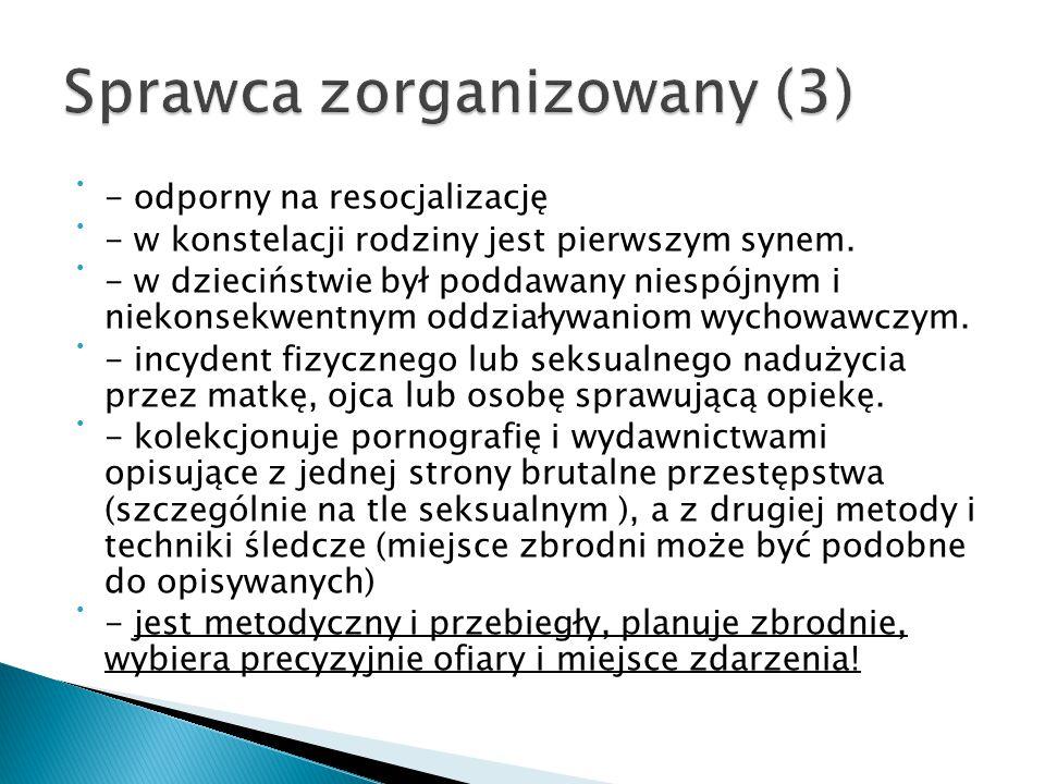 Sprawca zorganizowany (3)