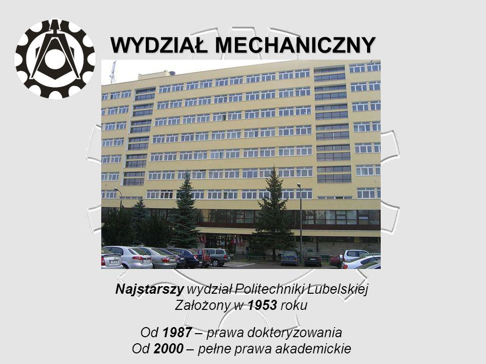 WYDZIAŁ MECHANICZNY Najstarszy wydział Politechniki Lubelskiej