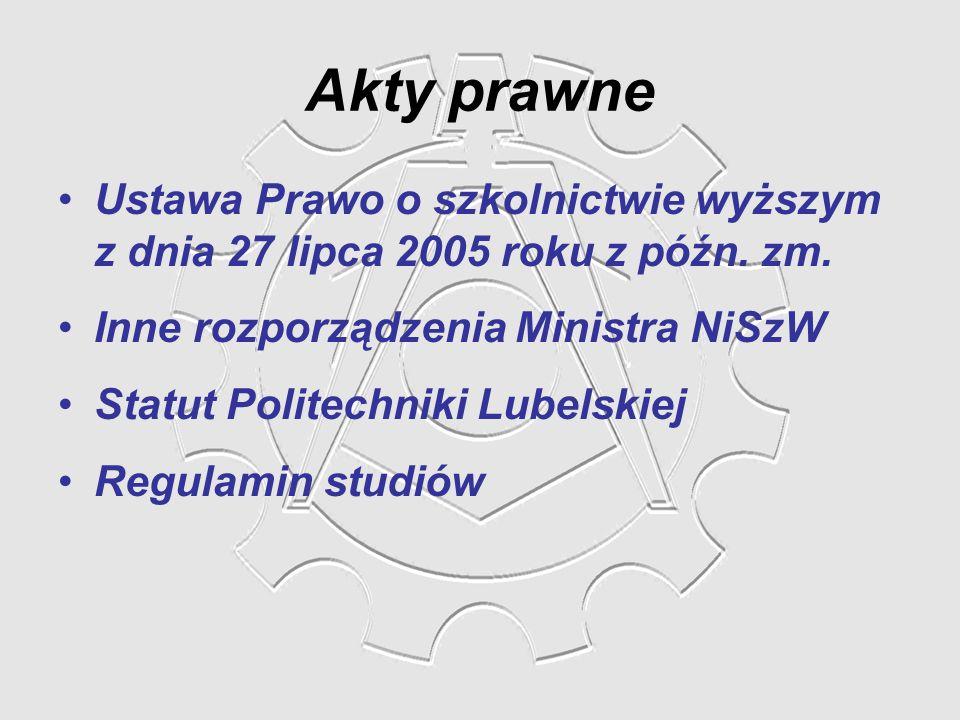 Akty prawne Ustawa Prawo o szkolnictwie wyższym z dnia 27 lipca 2005 roku z późn. zm. Inne rozporządzenia Ministra NiSzW.