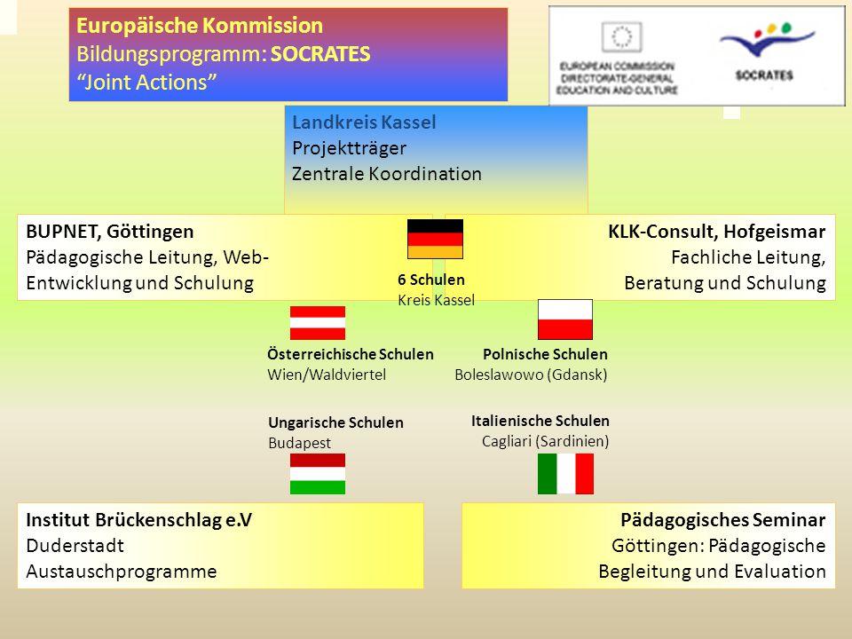 Europäische Kommission Bildungsprogramm: SOCRATES Joint Actions