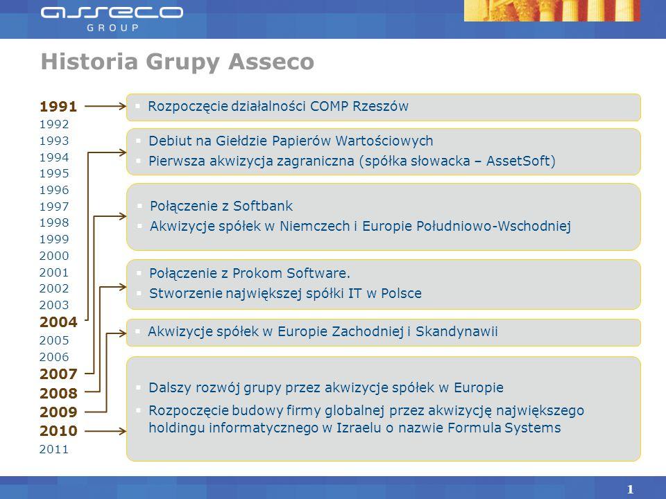 Grupa Asseco dzisiaj Spółka notowana na GPW w Warszawie. Kapitalizacja rynkowa ponad 3 mld PLN. Obecność w Europie, Izraelu, USA, Japonii.