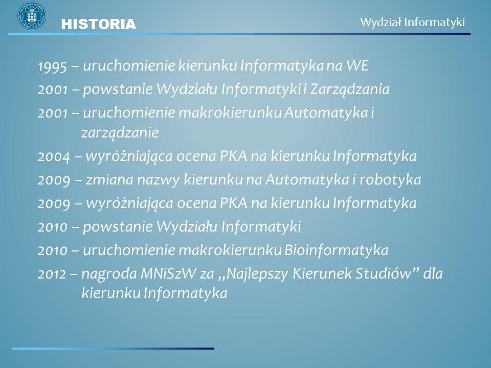 HISTORIA Wydział Informatyki.