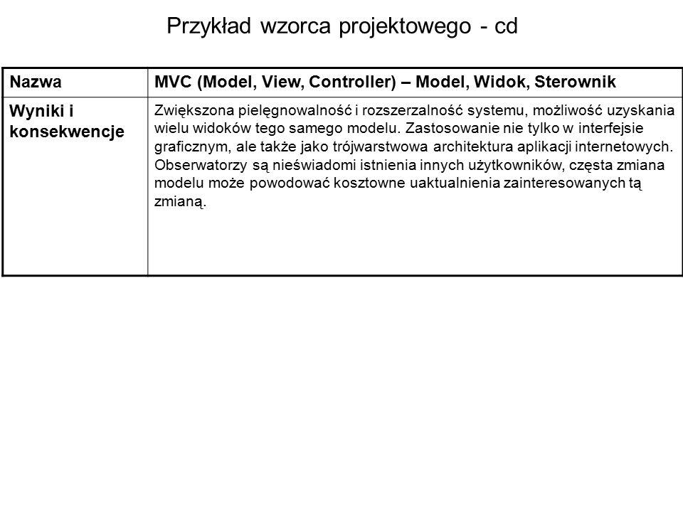 Przykład wzorca projektowego - cd