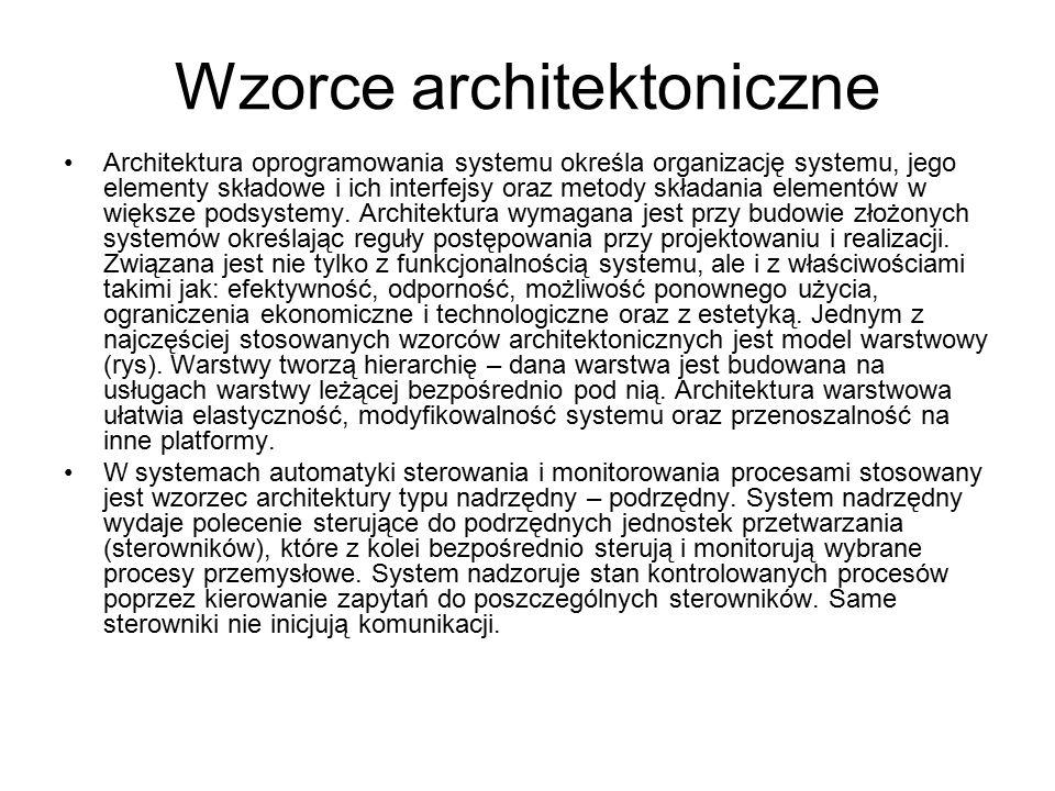 Wzorce architektoniczne
