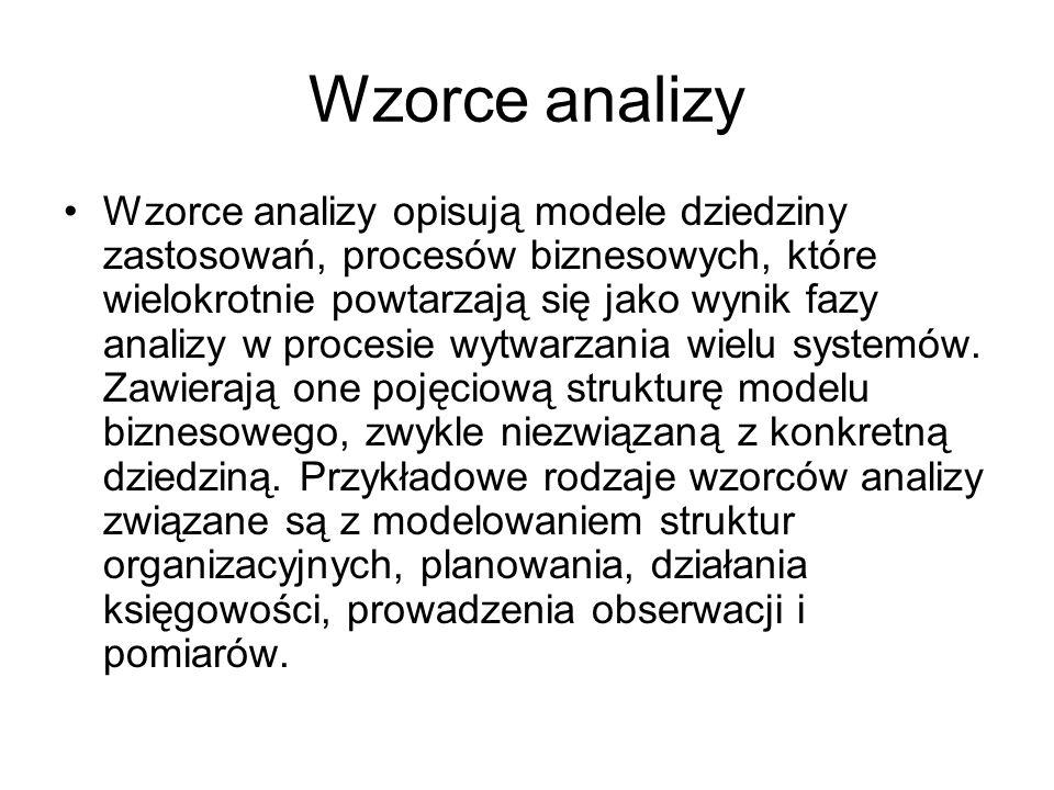 Wzorce analizy