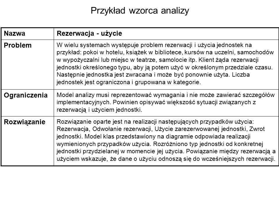 Przykład wzorca analizy