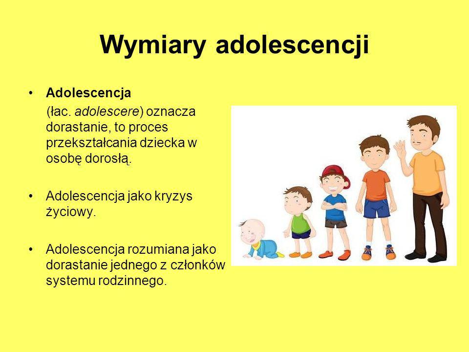 Wymiary adolescencji Adolescencja