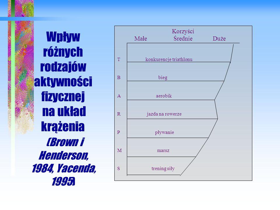 Korzyści Małe Średnie Duże. T konkurencje triathlonu.