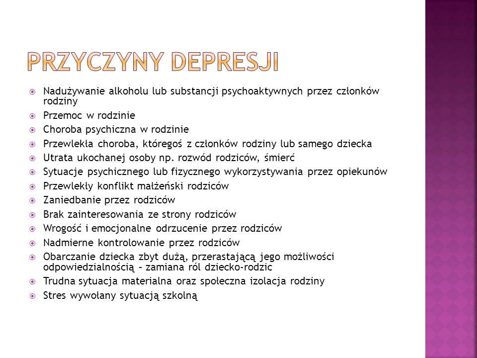 Przyczyny depresji Nadużywanie alkoholu lub substancji psychoaktywnych przez członków rodziny. Przemoc w rodzinie.