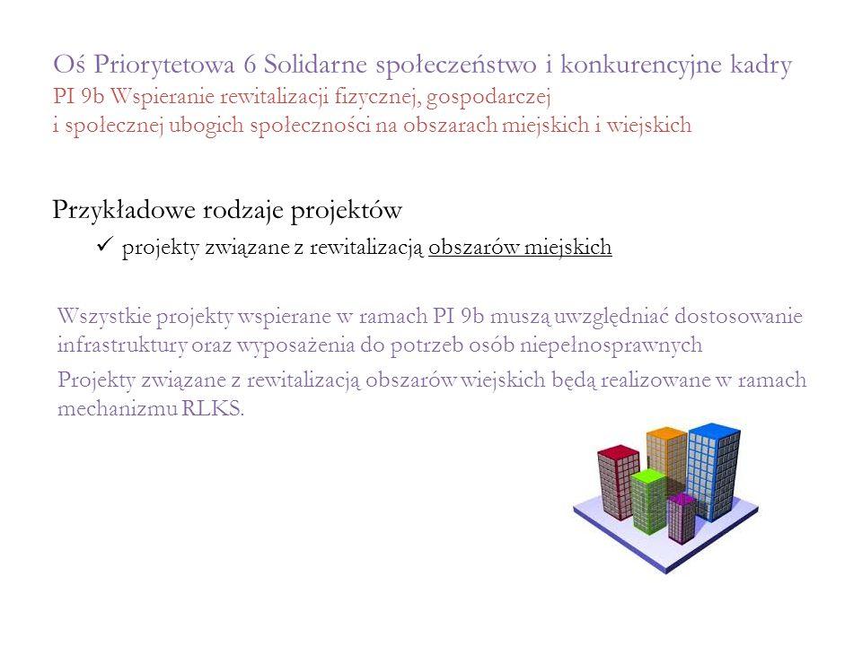 Przykładowe rodzaje projektów