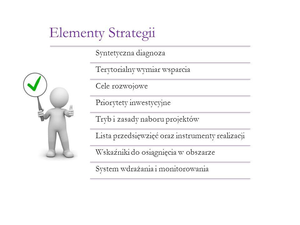 Elementy Strategii Syntetyczna diagnoza Terytorialny wymiar wsparcia
