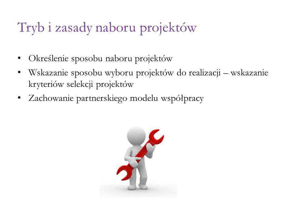 Tryb i zasady naboru projektów