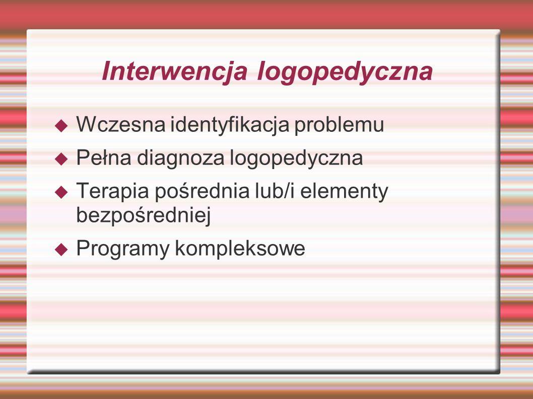 Interwencja logopedyczna