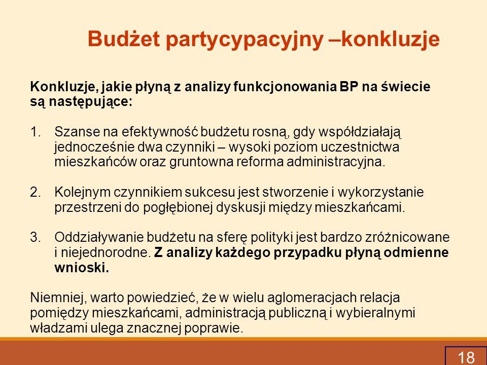 Budżet partycypacyjny –konkluzje
