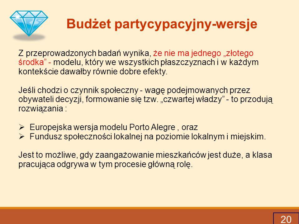 Budżet partycypacyjny-wersje