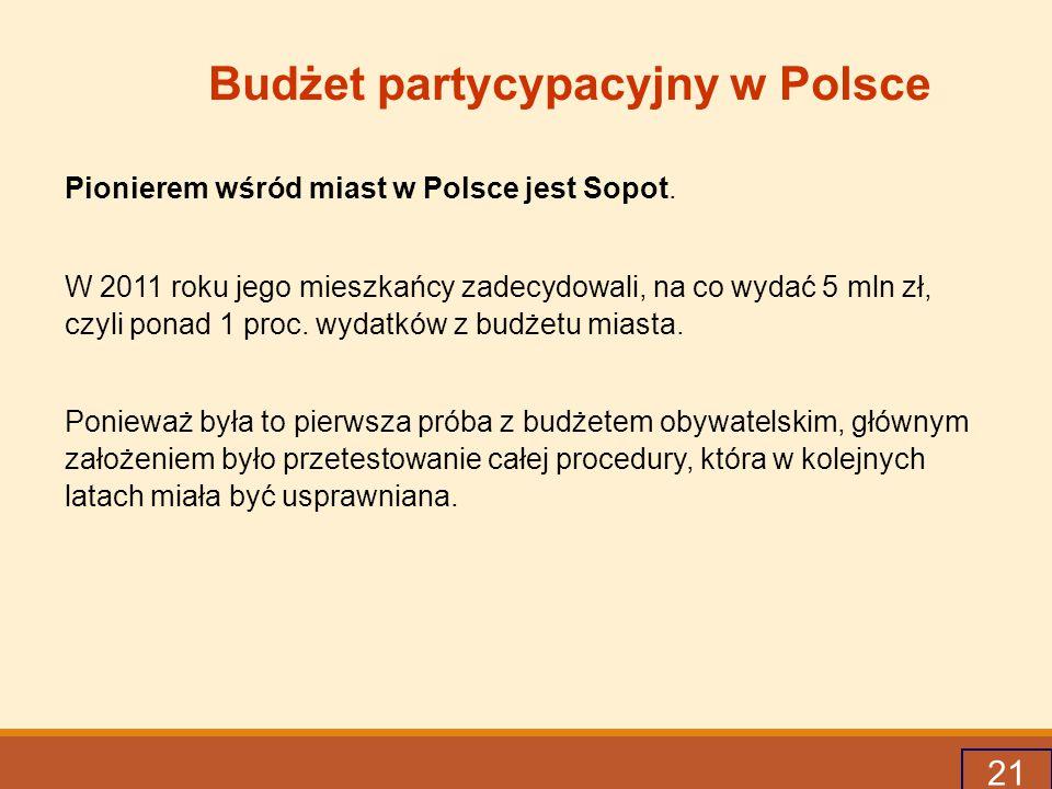 Budżet partycypacyjny w Polsce