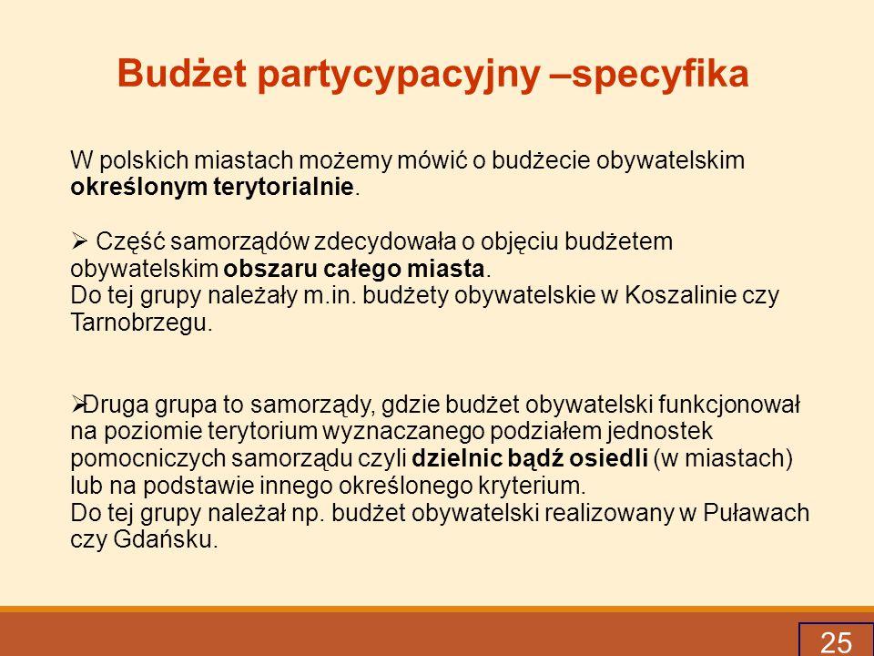 Budżet partycypacyjny –specyfika