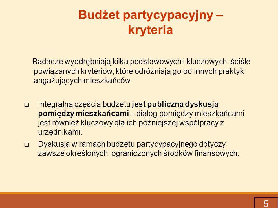 Budżet partycypacyjny –