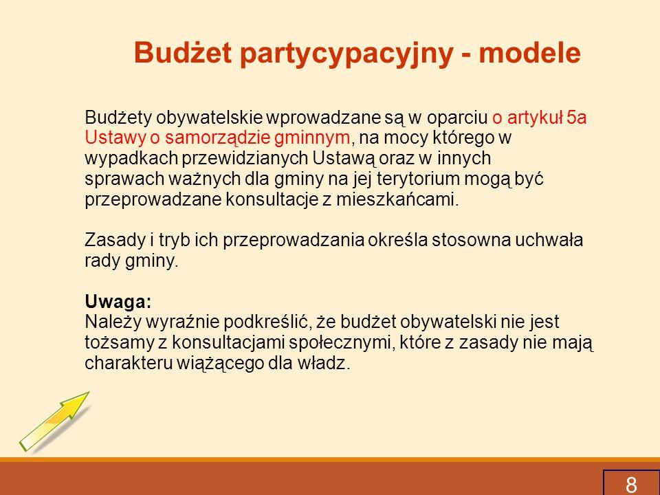 Budżet partycypacyjny - modele