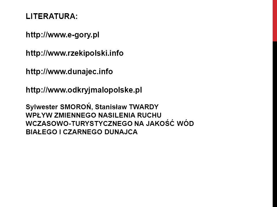 LITERATURA: http://www.e-gory.pl http://www.rzekipolski.info