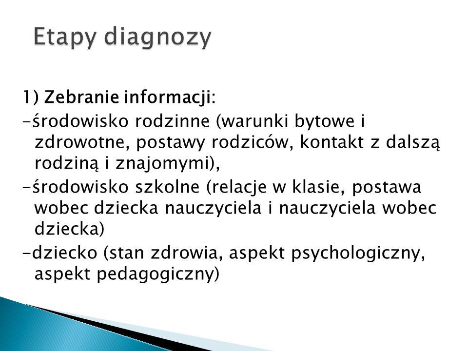 Etapy diagnozy