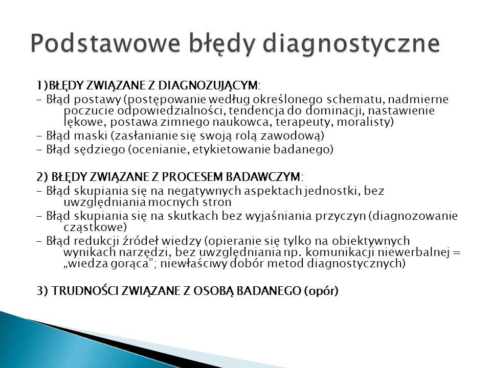 Podstawowe błędy diagnostyczne
