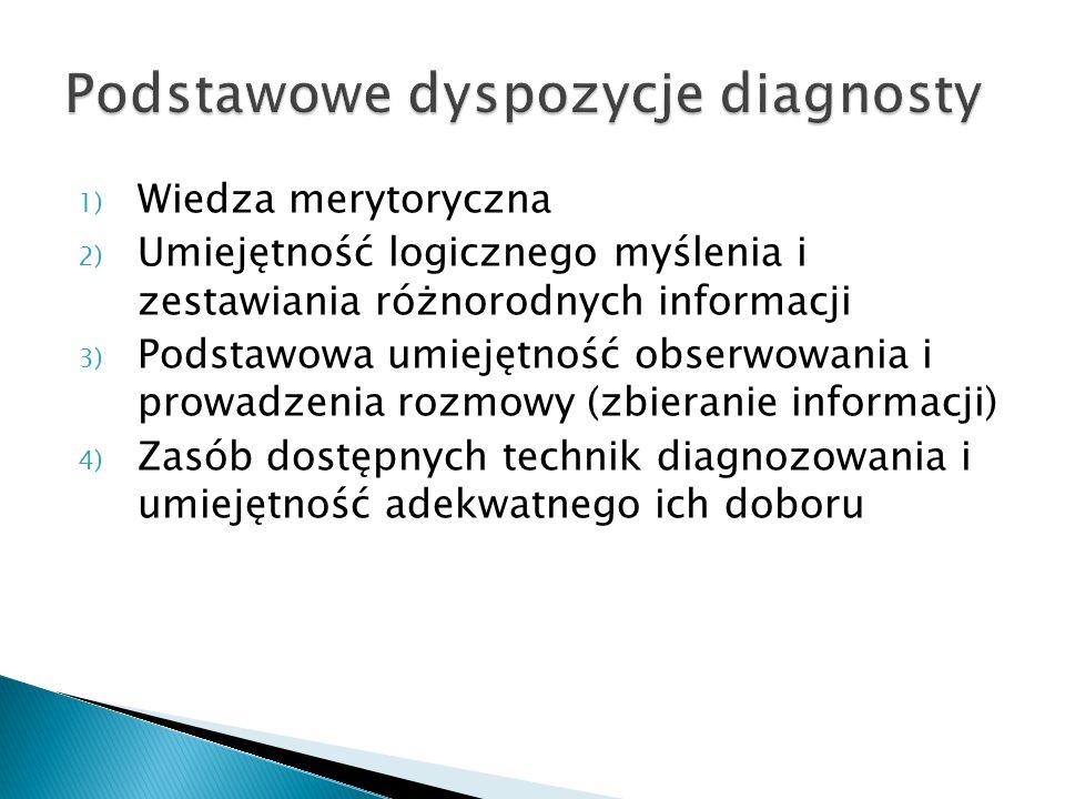 Podstawowe dyspozycje diagnosty