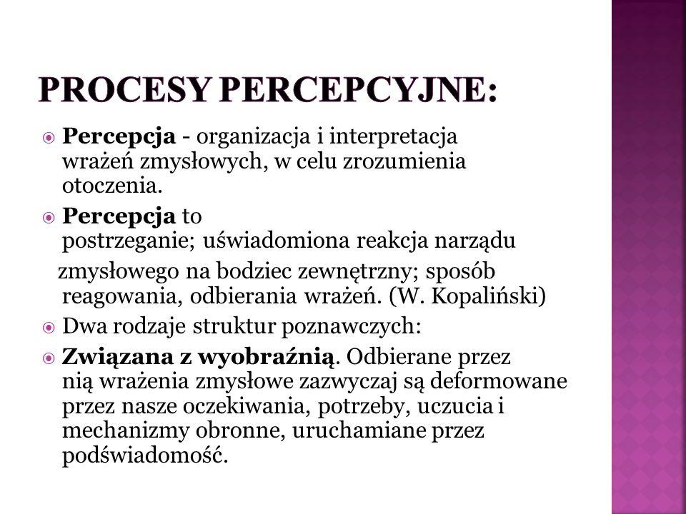 PROCESY PERCEPCYJNE: Percepcja - organizacja i interpretacja wrażeń zmysłowych, w celu zrozumienia otoczenia.