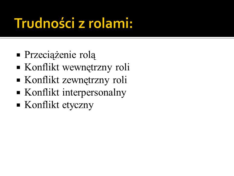 Trudności z rolami: Przeciążenie rolą Konflikt wewnętrzny roli