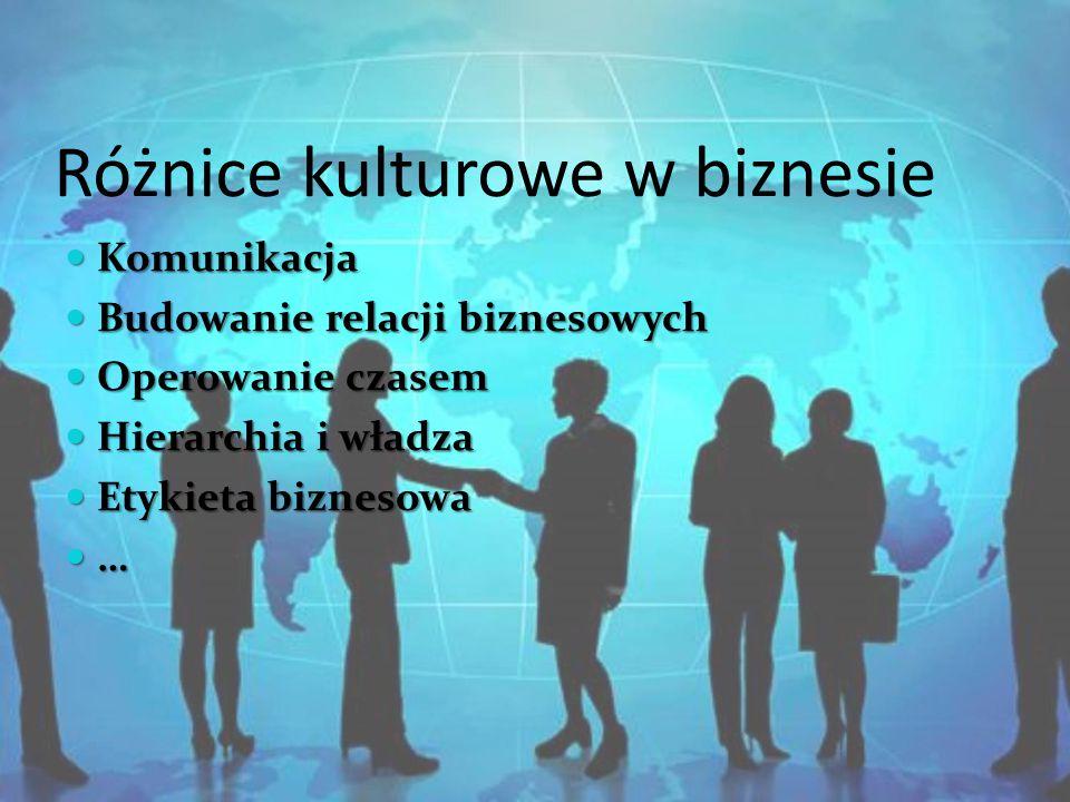 Różnice kulturowe w biznesie