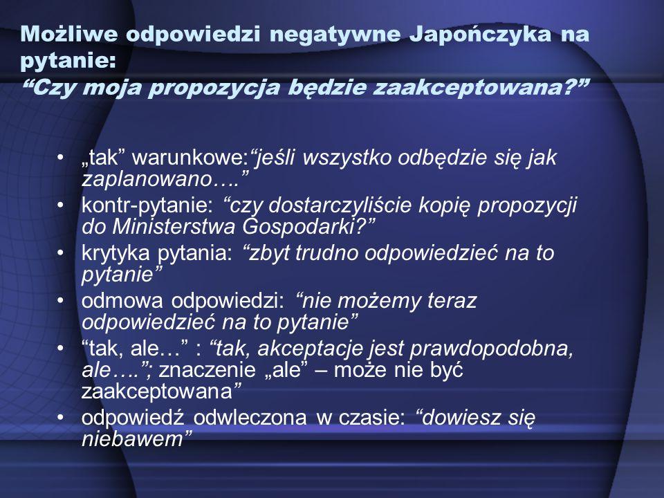 Możliwe odpowiedzi negatywne Japończyka na pytanie: Czy moja propozycja będzie zaakceptowana