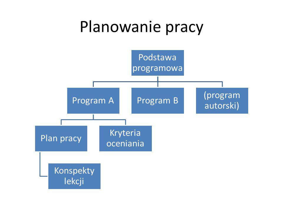 Planowanie pracy Podstawa programowa Program A Plan pracy