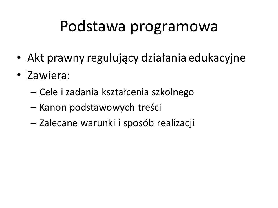 Podstawa programowa Akt prawny regulujący działania edukacyjne