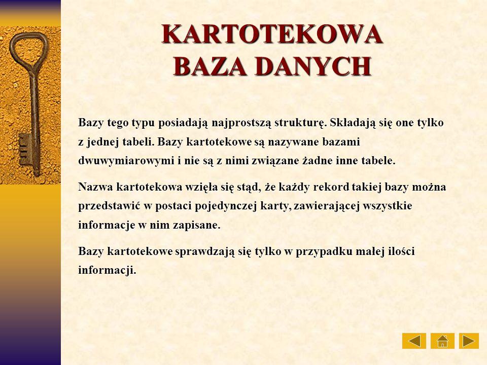 KARTOTEKOWA BAZA DANYCH