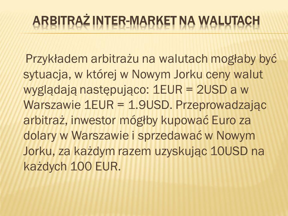 Arbitraż inter-market na walutach