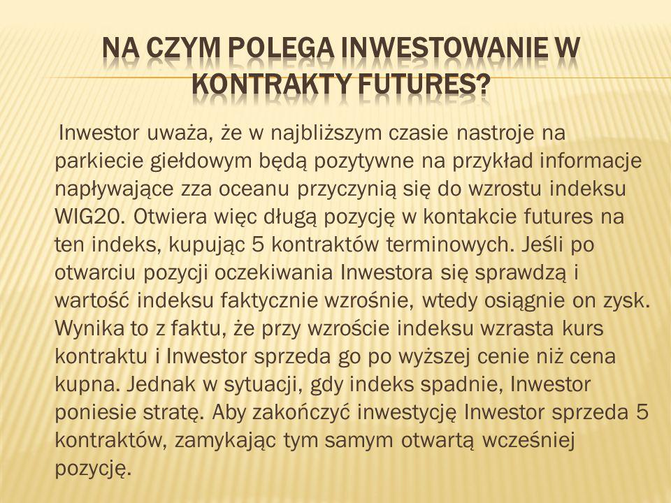 Na czym polega inwestowanie w kontrakty futures