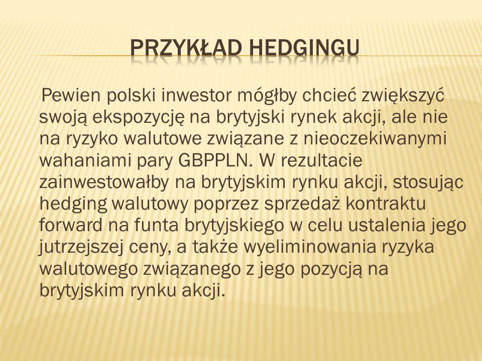 Przykład hedgingu