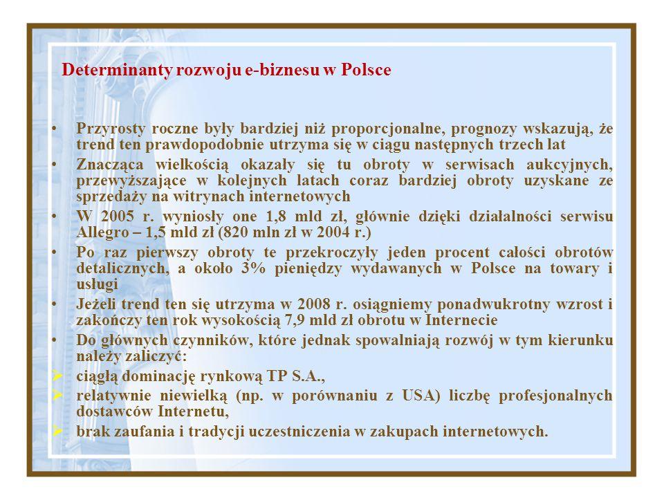 Determinanty rozwoju e-biznesu w Polsce