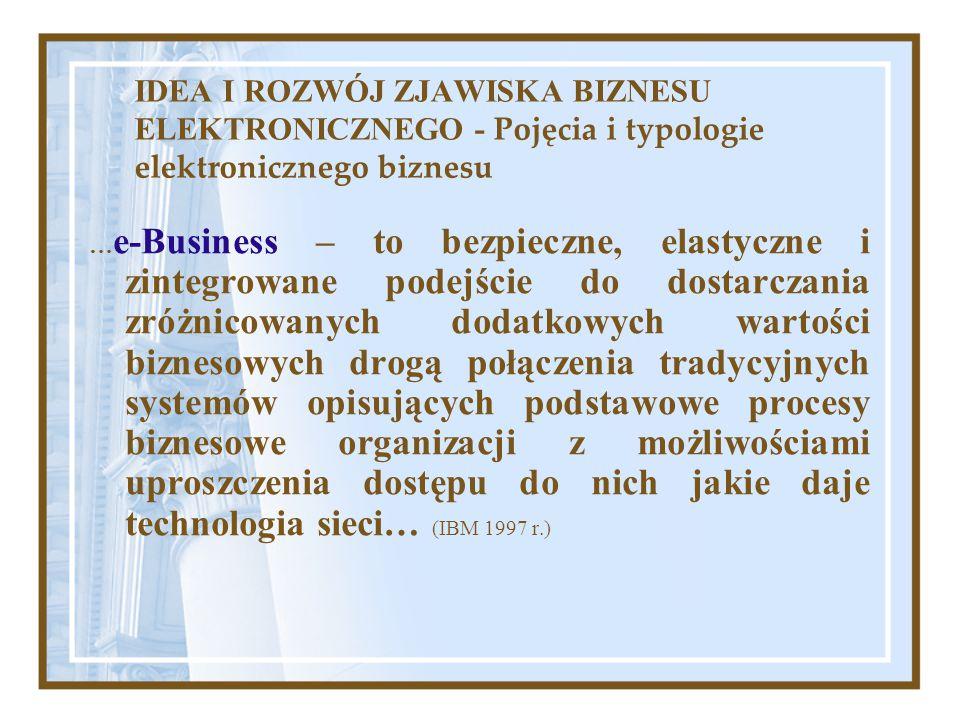 IDEA I ROZWÓJ ZJAWISKA BIZNESU ELEKTRONICZNEGO - Pojęcia i typologie elektronicznego biznesu