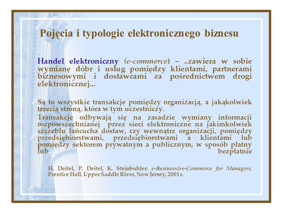 Pojęcia i typologie elektronicznego biznesu