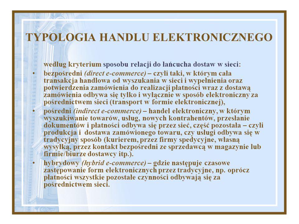 TYPOLOGIA HANDLU ELEKTRONICZNEGO